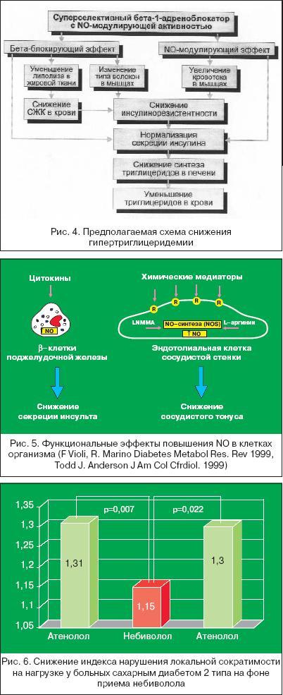 lechenie-travami-ot-saharnogo-diabeta