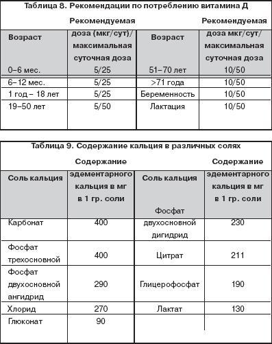 остеопороз: патогенез