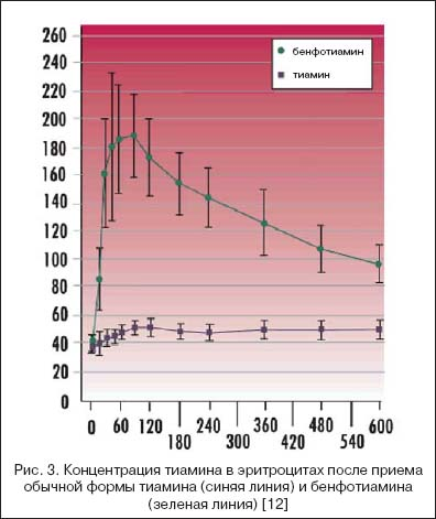 Гепатит а клиника и диагностика