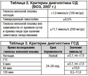http://www.rmj.ru/data/articles/Image/t23/n8/464-2.jpg