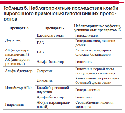 Механизм действия женских возбуждающих средств-ассортимент и мед показания — photo 11